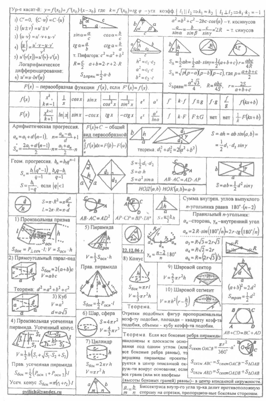 гдз шпора по математике